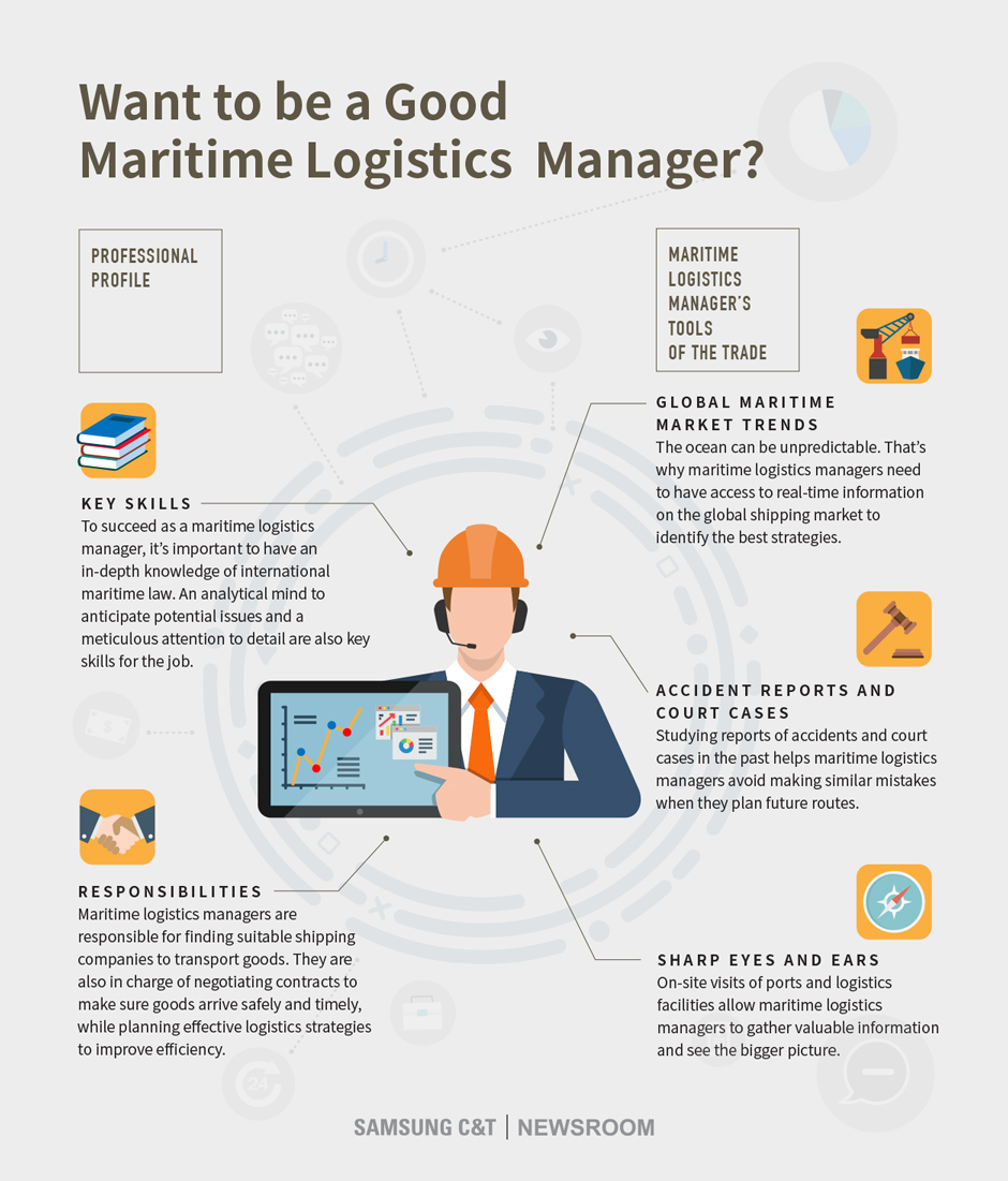 Charting the Oceans: The Life of a Maritime Logistics Manager
