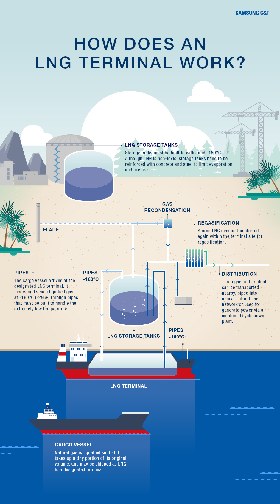 INFOGRAPHIC_LNG_ENERGY_20190722